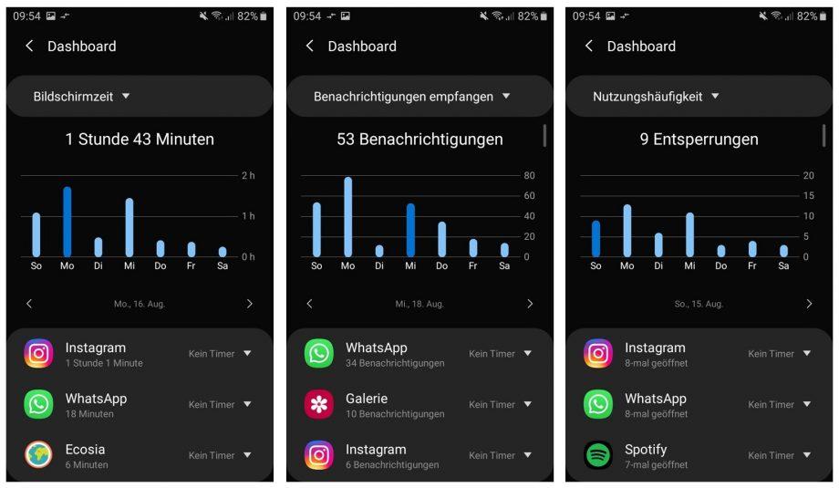 Screenshots Digitales Wohlbefinden Digramme